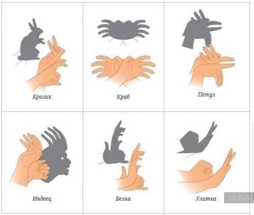 Как сделать тени на стенах