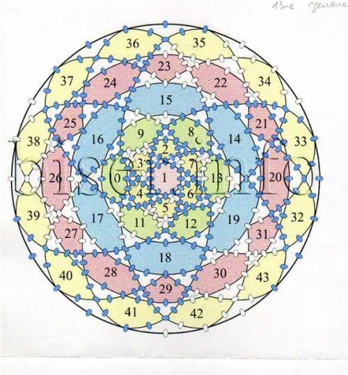 Схемы цветка колокольчика в технике плетения ндебеле из бисера в разных вариациях.