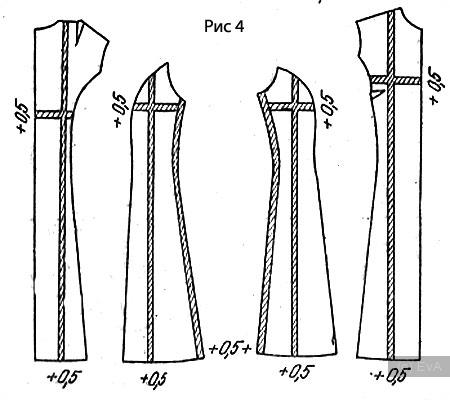 калейдоскоп детская одежда