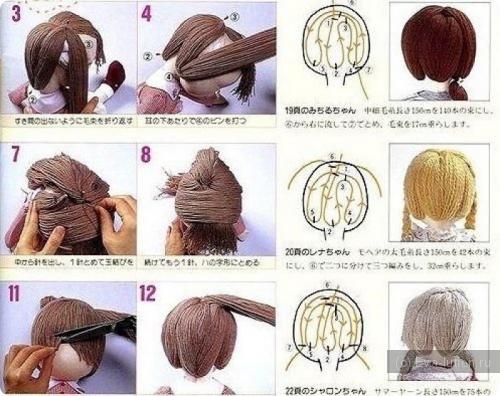 Волосы для кукол своими руками из пряжи